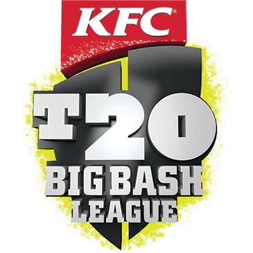 Top T20 Leagues of Cricket