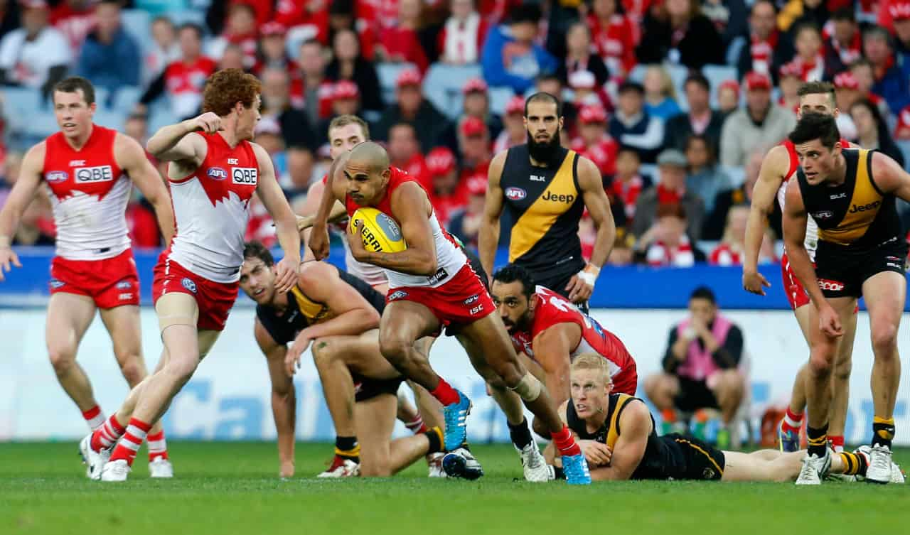All you Want to Know about Footy – The Australian Rules Football